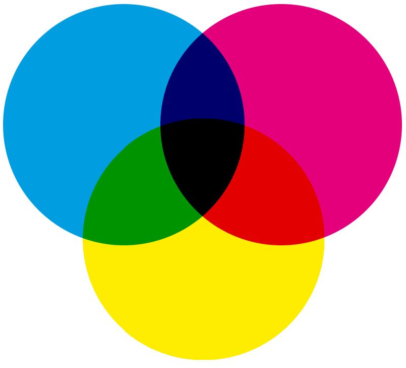 آشنایی با تئوری رنگ ها از مهارت های یک طراح UI وب سایت