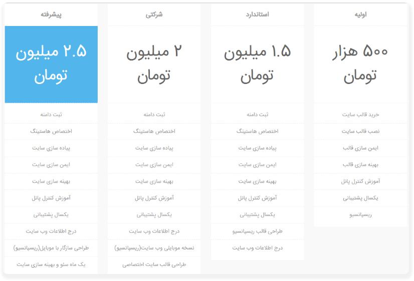 تعرفه های طراحی وبسایت بصورت کاملا جزئی