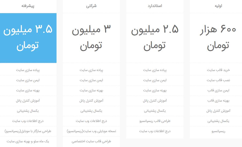 تعرفه و دستمزد طراحی وبساخت توسط شرکت دارکوب