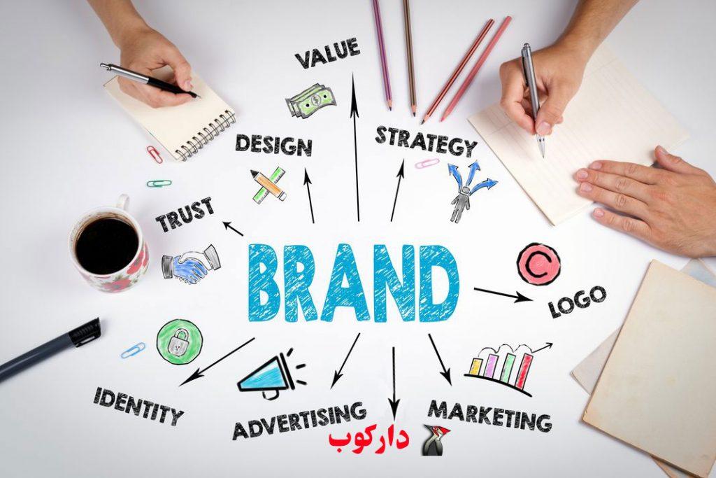 استفاده از طراحی وب سایت برای بهبود کسب و کار و برندسازی