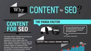 میزان مورد نیاز تولید محتوا برای وب سایت ها به چه مقدار است ؟