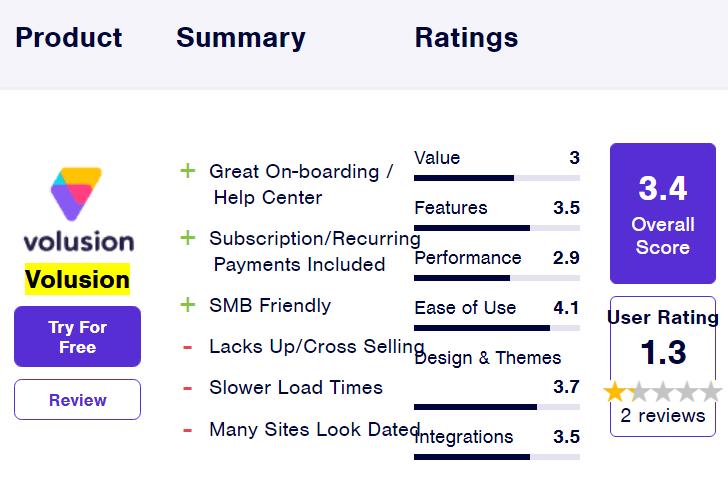 آمار Volusion از بهترین فروشگاه سازها برای طراحی وب سایت فروشگاهی