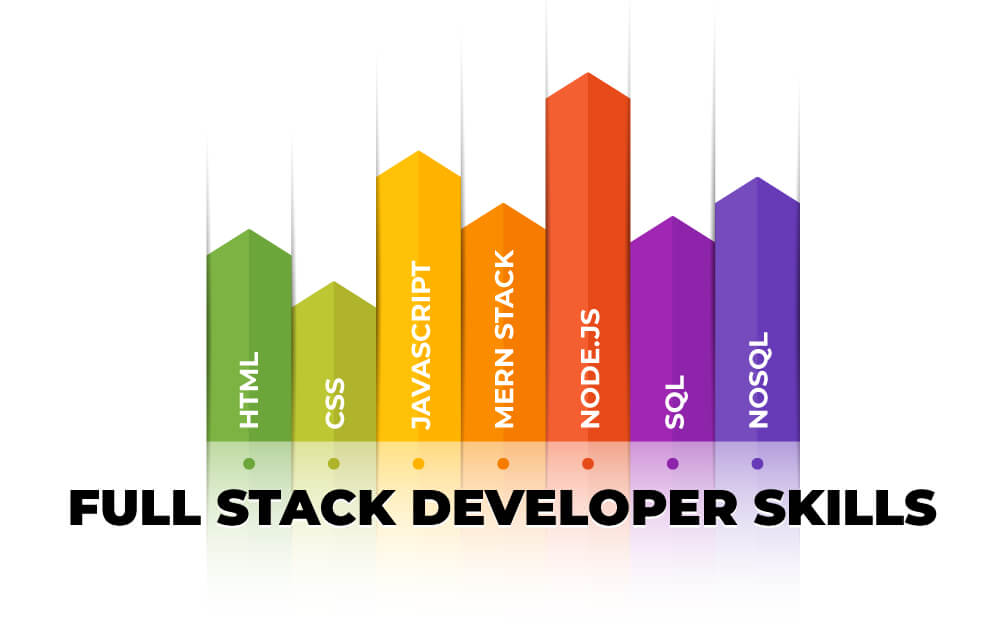 توسعه دهنده Full-Stack کیست