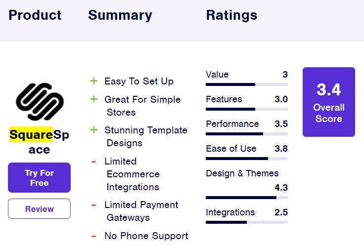 آمار Squarespace از بهترین فروشگاه سازها برای طراحی وب سایت فروشگاهی